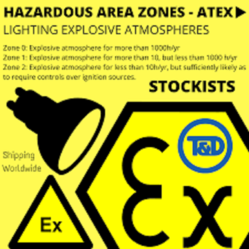 ATEX Certification Services