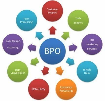 BPO Data Entry Work