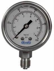 Ro Pressure Gauge