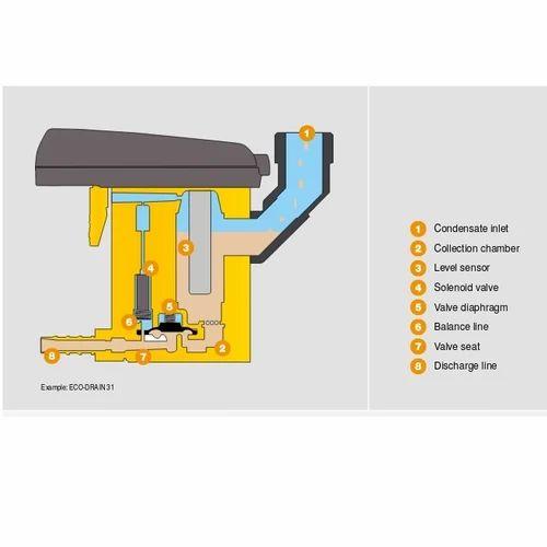 Kaeser Wiring Diagrams | Wiring Diagram on