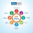 GST Ready Accounting Software
