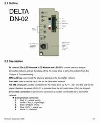 DN-02 Delta Device Net Communication Modules