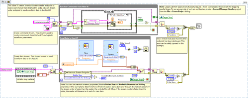 LabVIEW Software Training in Ghaziabad, Nh-24 by Exeliq Tech