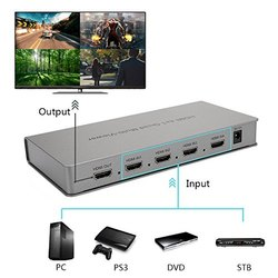 HDMI 4/1 Quad Multi-Viewer