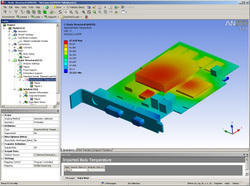 Ansys Icepak Software