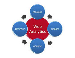Web Analytics In Delhi