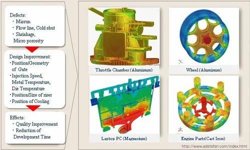 Casting Design Simulation Software, Casting Simulation And