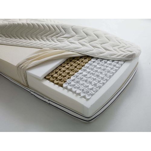 Pocket Spring Mattress Thickness 8 Inches Rs 2500