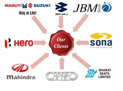 Clients / Customers