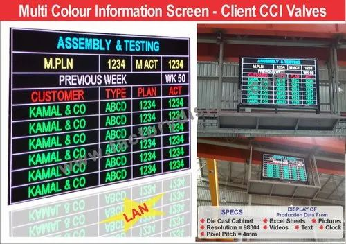 P4 Indoor full colour display board