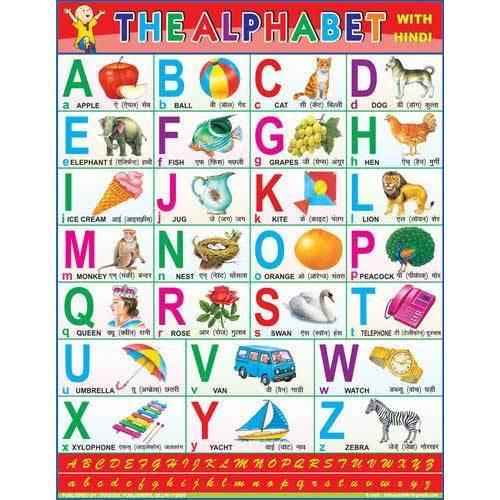 English Alphabet Chart, Size: 18x23 And 22x28