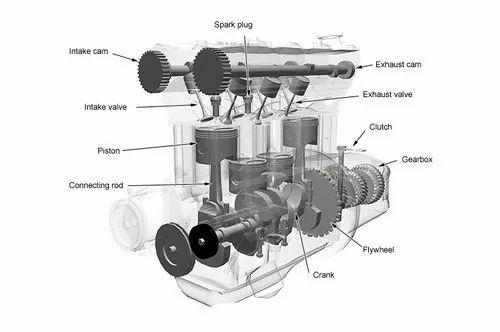 cummins mild steel diesel engine parts, 102 mm,320 mm, cast iron, rs 858  /set | id: 21988857091  indiamart