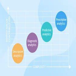 Data Analyst Services