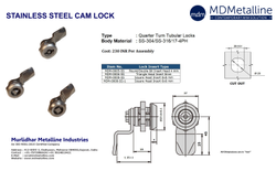 Stainless Steel or SS Control Panel Locks
