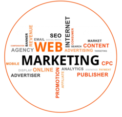 Professional Certification In Digital Marketing