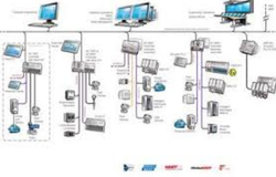 Industrial Networking Course