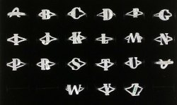 Silver Alphabet Ring