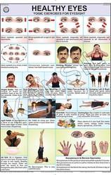Healthy Eyes For Yoga Chart