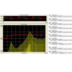 EMI/EMC Testing Service