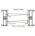 ANTI COLLISION SYSTEM FOR EOT CRANE