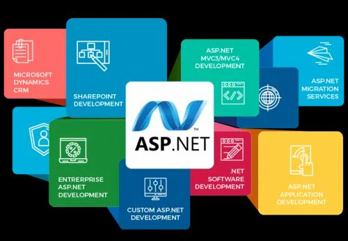 ASP.Net Development