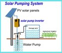 Solar Water Pump - 2 hp