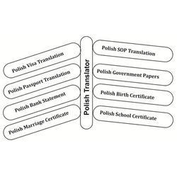 Polish Translator