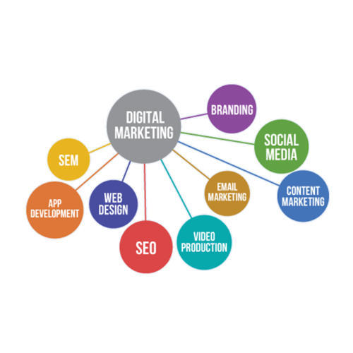 Digital Marketing Service, Digital Marketing Services