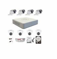 CP Plus CCTV