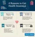 Health Insurance Service, 1 Year