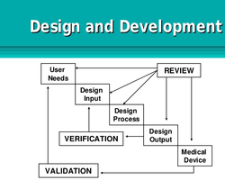 Medical Device Design & Development