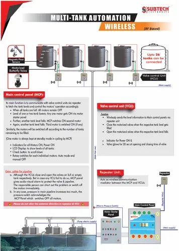 Wireless Multi Tank Automation System