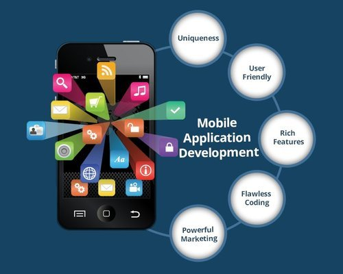 e497336bbd11ff Mobile App Development, Android Application Development Services ...