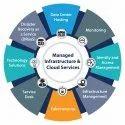 It Infrastructure Management Service