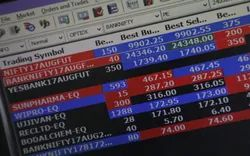 Automated Trading Solution
