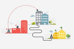 Wireless Internet Leased Line