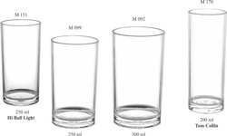 Polycarbonate Straight Hi Ball Glasses