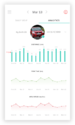 Vehicle Travel Cost Monitoring System