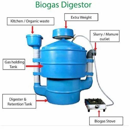 Biogas Digester Manufacturer from Godda