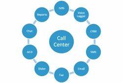 Call Center Setup Services