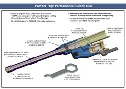High Performance Suction Guns
