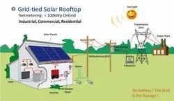 Grid Connected Solar Rooftop