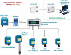 Environmental Monitoring Systems In Bengaluru Karnataka