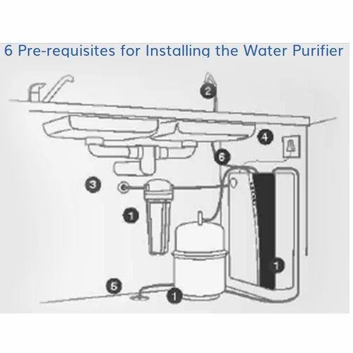 ab782e3e8e1 Hul Pureit Marvella RO UTS 15 LPH Water Purifier
