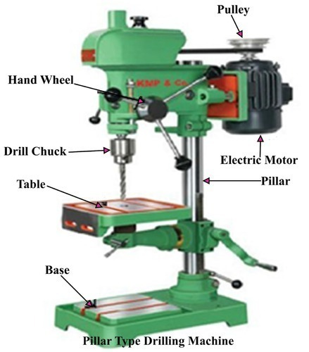 Image result for drilling rig machines tools