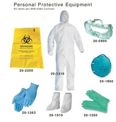 PPE Kit SITRA Approved with Taping