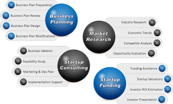 Business Plan Service
