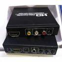 HDMI To AV Converter with Digital Audio