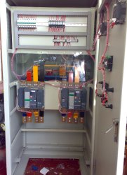 Automatic AMF Control Panel