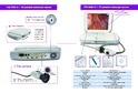 Portable All in 1 Endoscope Camera System